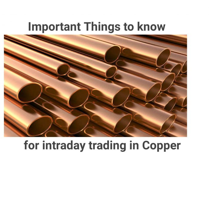 Copper Commodity intraday trading strategy Tradvantage
