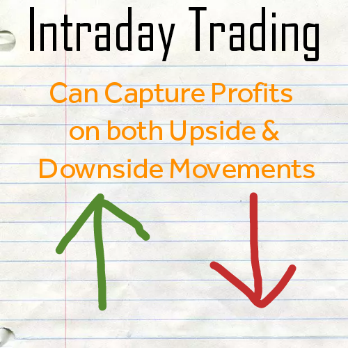 Intraday trading strategies Profit booking